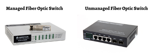 Difference between managed and unmanaged switch